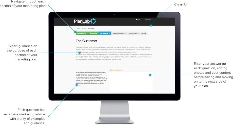 Learn Marketing Online